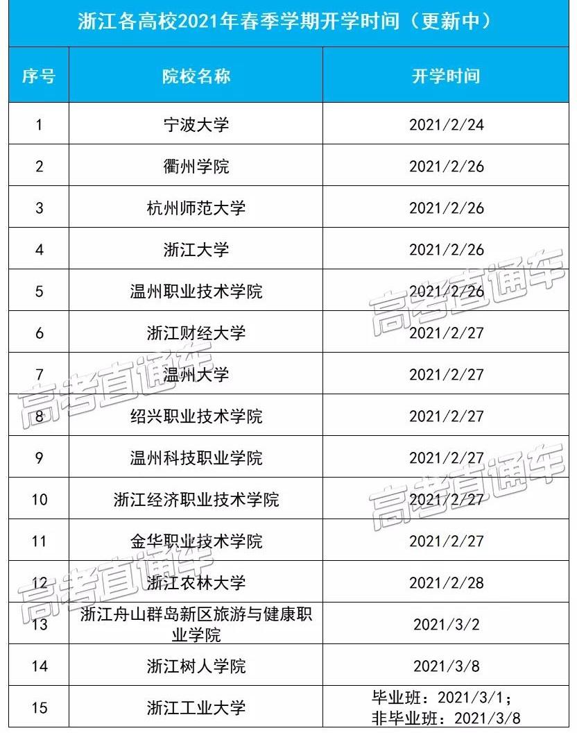 江苏各高校2021年春季学期开学时间
