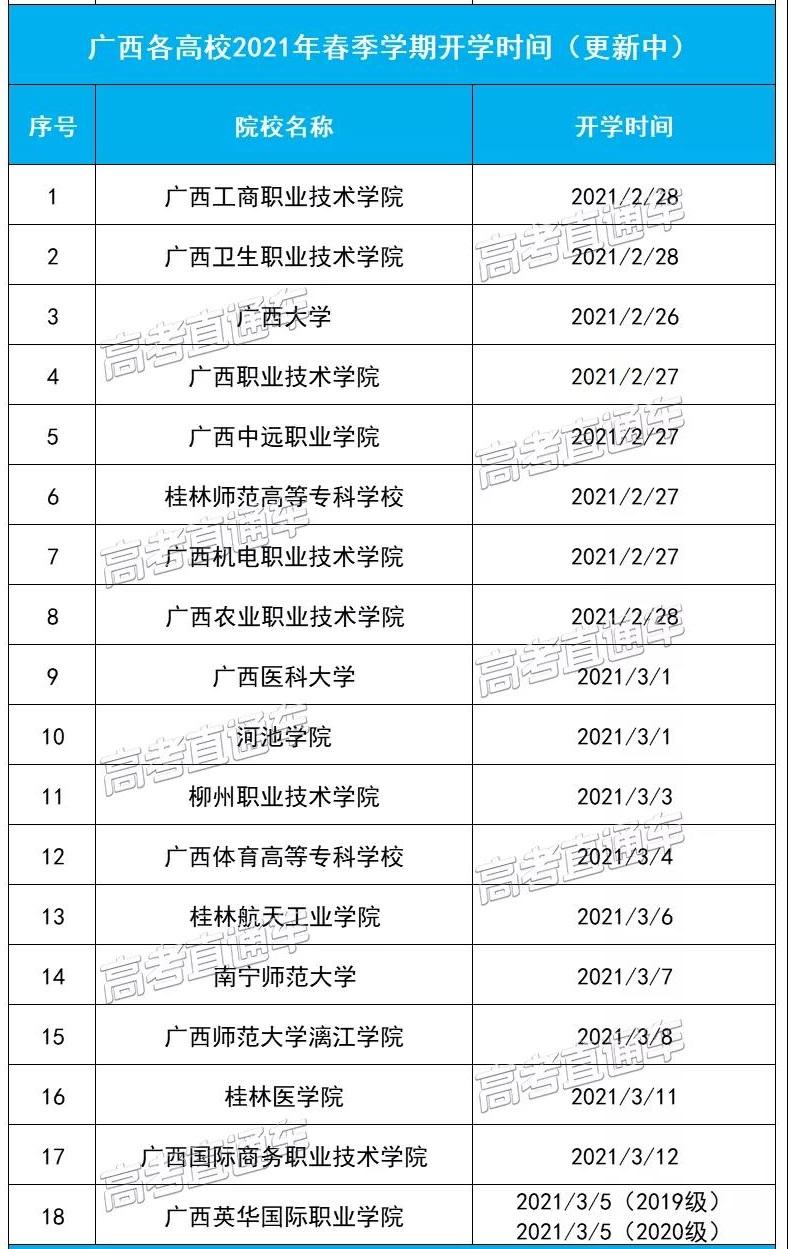 广西各高校2021年春季学期开学时间