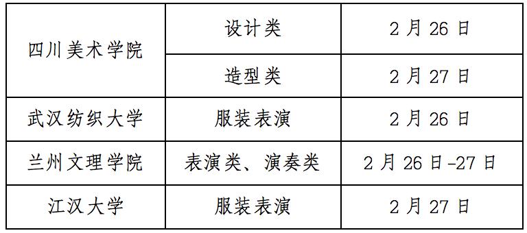 2021年甘肃普通高校招生艺术类专业校考考生指南