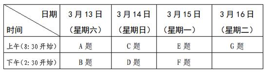 2021年广东普通高考英语听说考试3月13日开考