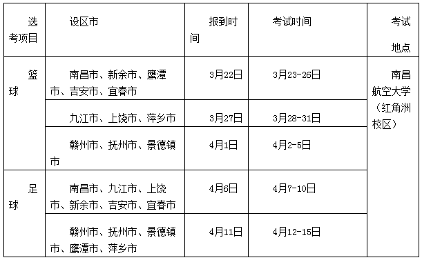 2021年江西省普通高校体育类专业考试招生工作规定