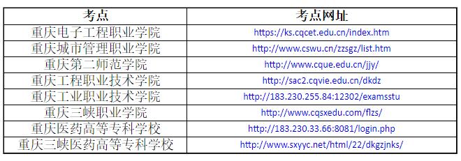 重庆2021年关于高职分类考试专业技能测试(其他类除外)准考证打印及考点网址的公