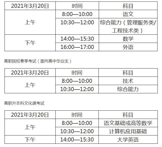 2021年天津高职院校春季考试(面向中职、面向高中)及高职升本科文化考试将于3月