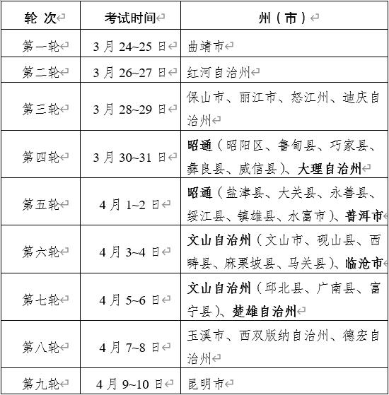 2021年云南�w育���I�y考考生告知��