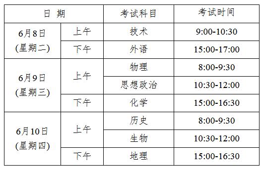 2021年6月浙江省高考外语、选考信息确认工作通知