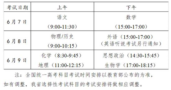 2021广东高招考试和录取工作实施方案解读30问