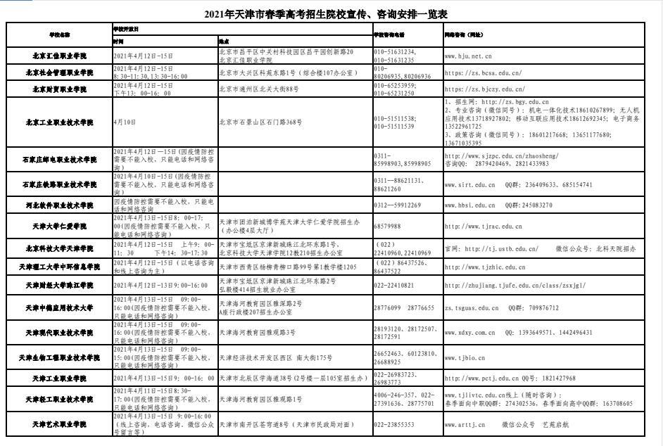 2021年春季天津高考招生院校宣传、咨询安排一览表