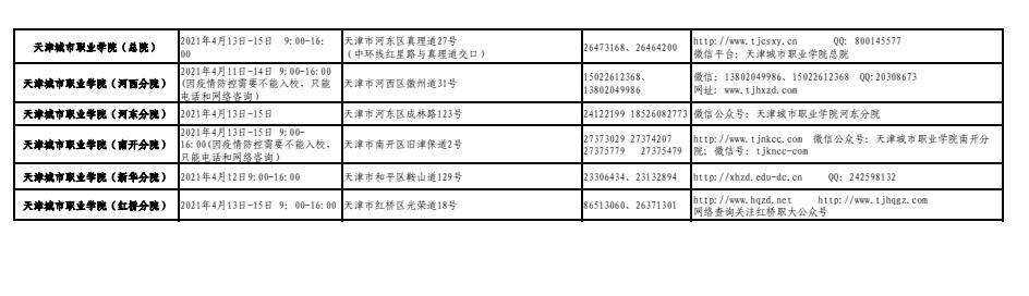 2021年春季天津高考招生院校宣传、咨询安排一览表图3