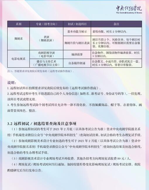 2021年中央戏剧学院本科招生专业考试简章4