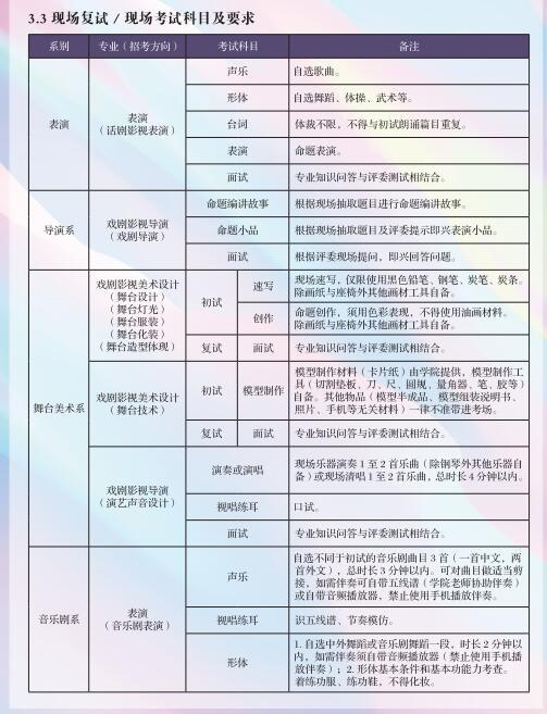2021年中央戏剧学院本科招生专业考试简章5