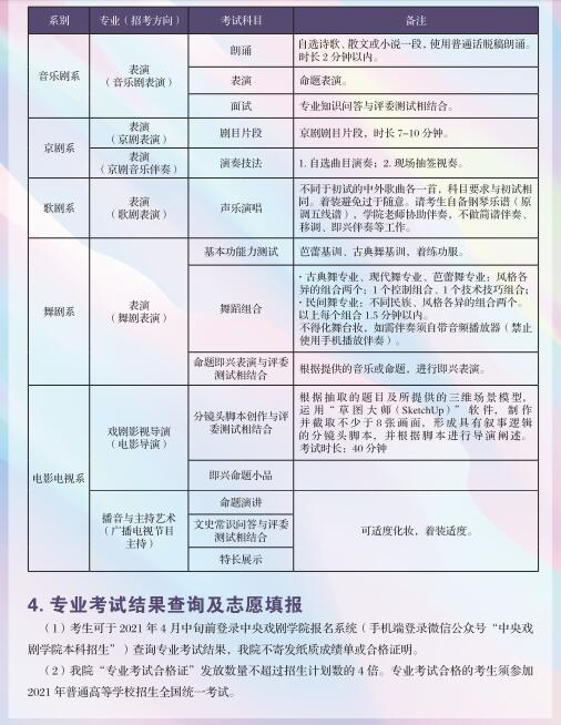 2021年中央戏剧学院本科招生专业考试简章6