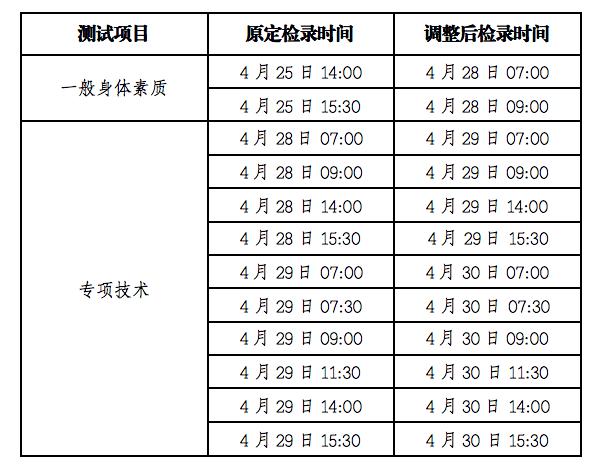 2021年甘肃关于普通高校招生体育类专业统一考试检录时间顺延的通知
