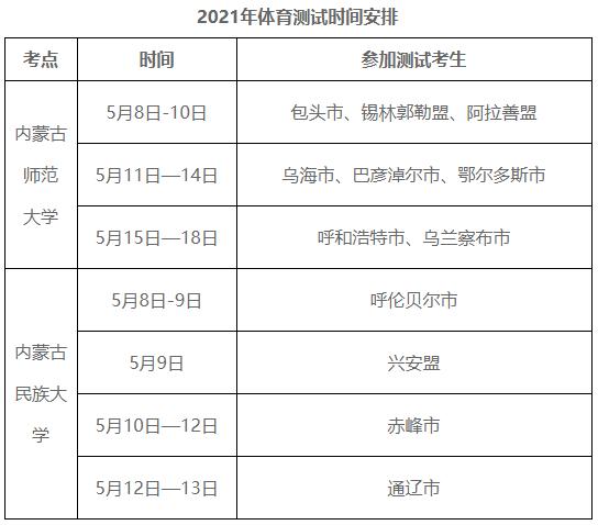 2021年内蒙古普通高校招生体育测试时间安排的公告
