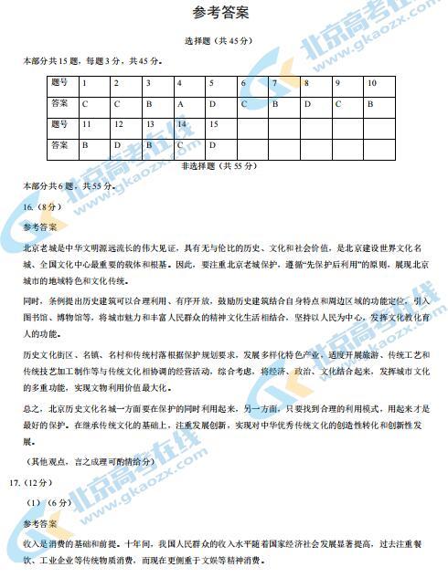 2021届北京市顺义高三政治二模试题答案(图片版)1