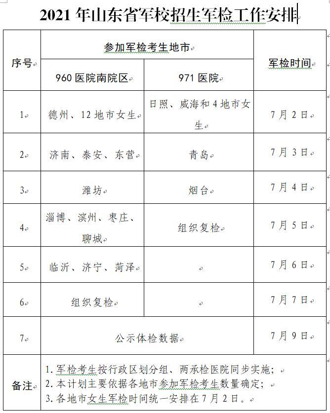 2021年山东军校招生军检工作安排
