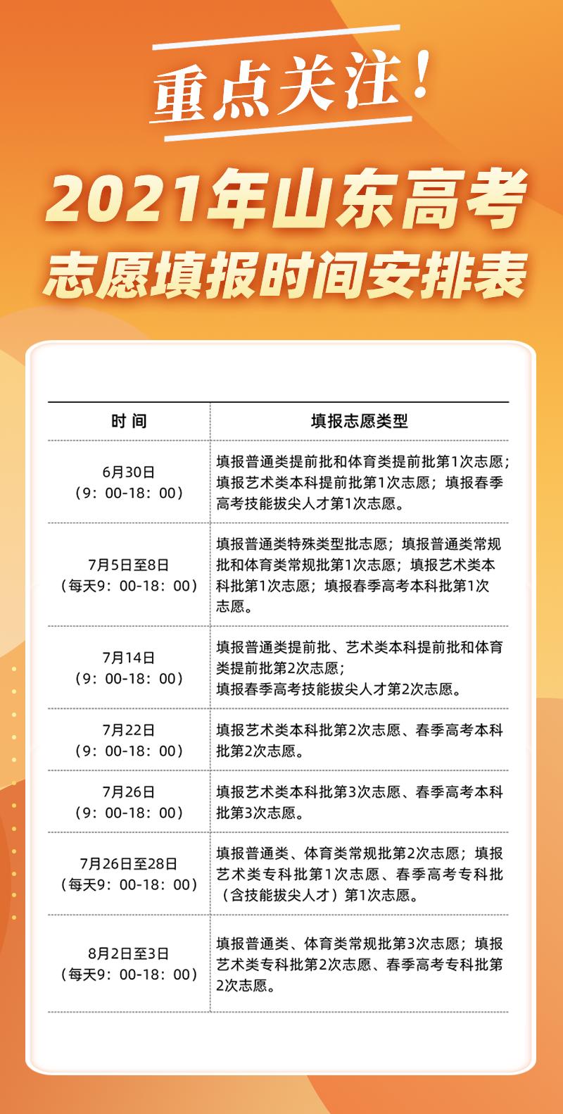 2021年山东高考志愿填报时间安排表