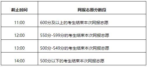 2021年内蒙古普通高校招生网上填报志愿公告(第17号)本科一批B第一次