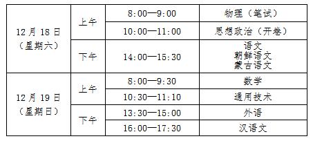 吉林2021年12月普通高中学业水平合格性考试时间安排