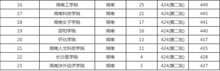 湖南的大学排名_湖南师范大学